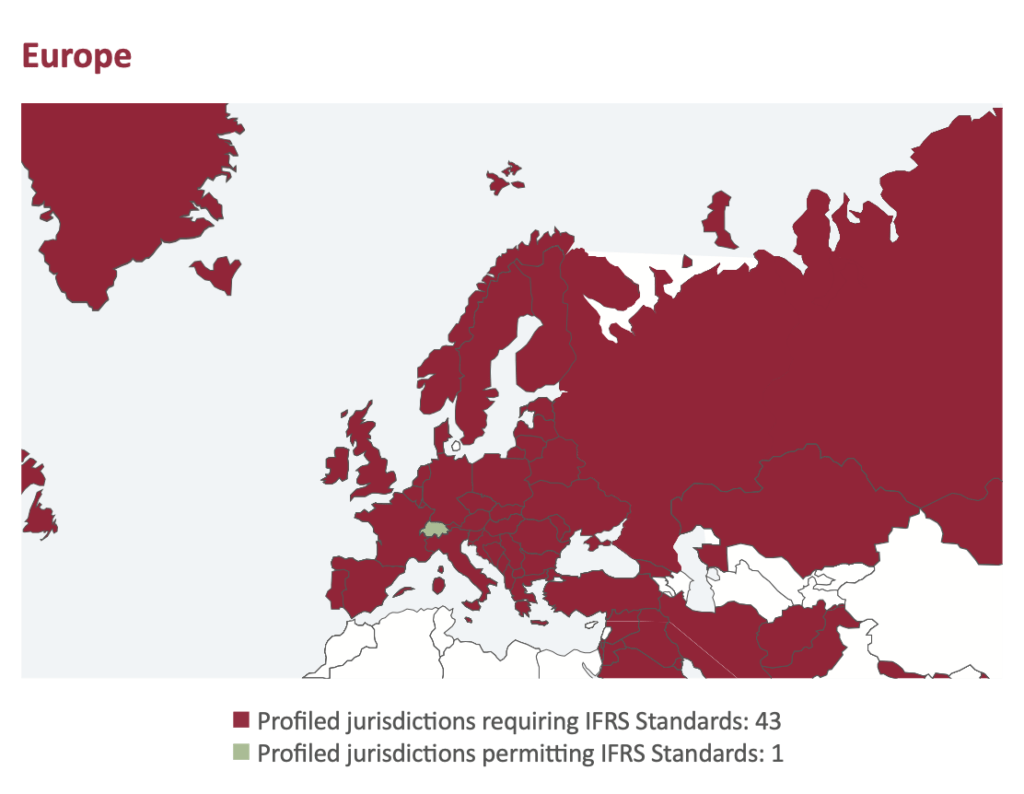 IFRS-Europe