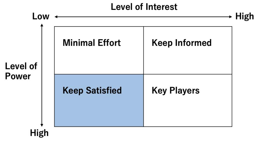 Keep-satisfied